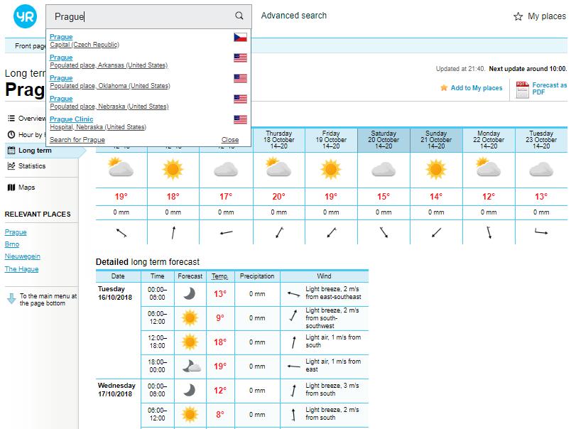 Dlouhodobá předpověď počasí na 14 dní